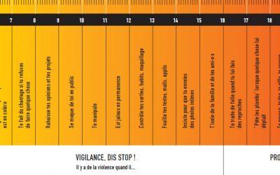Violentomètre